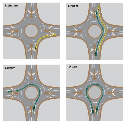Driving through multi-lane roundabouts