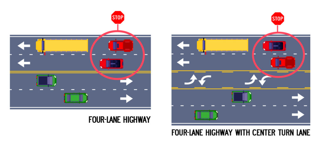 four or more lanes bus stop safety