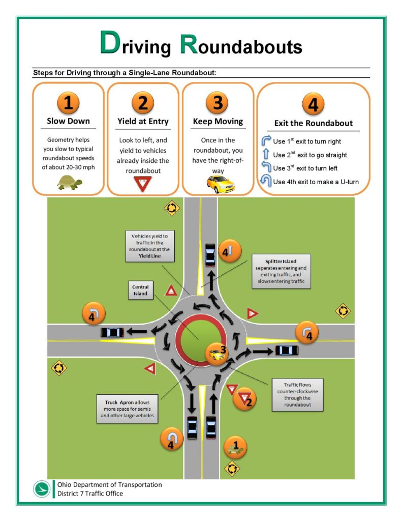 Driving roundabouts safely